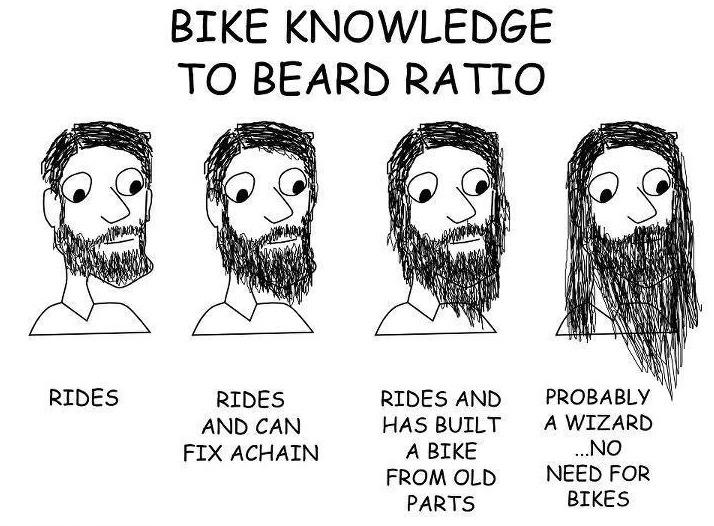 Bike-beard